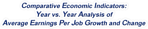 Pennsylvania - Year vs. Year Analysis of Average Earnings Per Job Growth and Change, 1969-2016