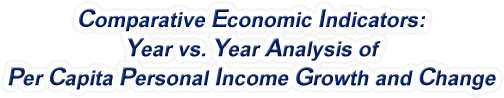 Pennsylvania - Year vs. Year Analysis of Per Capita Personal Income Growth and Change, 1969-2016