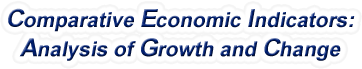 Pennsylvania - Comparative Economic Indicators: Analysis of Growth and Change, 1969-2015