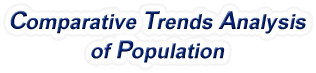 Pennsylvania - Comparative Trends Analysis of Population, 1969-2016