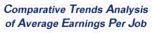Pennsylvania - Comparative Trends Analysis of Average Earnings Per Job, 1969-2017