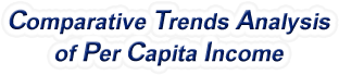 Pennsylvania - Comparative Trends Analysis of Per Capita Personal Income, 1969-2015
