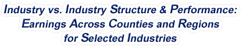 Pennsylvania - Industry vs. Industry Structure & Performance: Employment Across Counties and Regions for Selected Industries