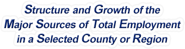 Pennsylvania Structure & Growth of the Major Sources of Total Employment in a Selected County or Region